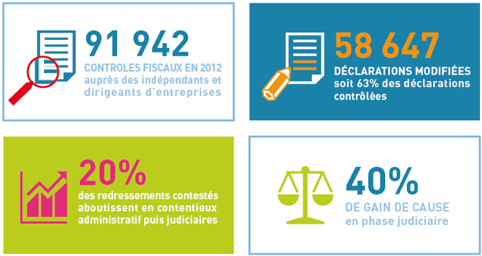 infographies_UCM_BOUCLIER